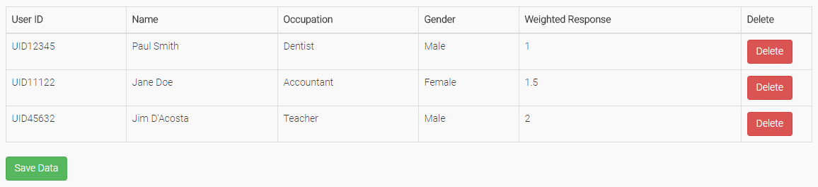 Pre-Registered Participant List Finished